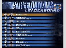 Leaderboard Street Outlaws No Prep Kings