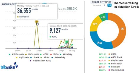 Jun 09, 2021 · bahnstreik 2021 news aktuell: Bahnstreik Numero X: So reagieren die sozialen Netzwerke ...