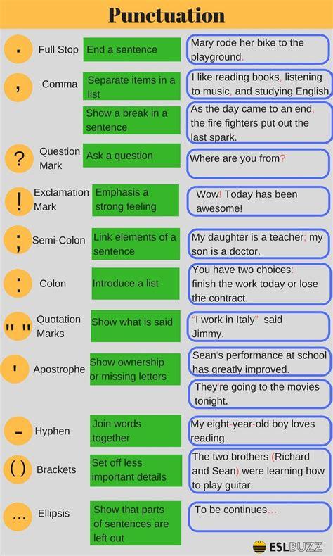 Click On Punctuation Basics