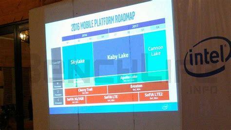 I Processori Intel Kaby Lake Arriveranno Entro Settembre
