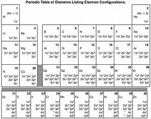 Lewis Dot Diagrams Chem Worksheet 5 7 Key
