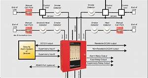 Conventional Fire Alarm For Smoke  Heat  Gas Leakage
