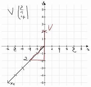 Kräfte Berechnen Winkel : vektoren welche winkel schliesst der vektor v 2 1 4 mit den koordinatenachsen ein mathelounge ~ Themetempest.com Abrechnung