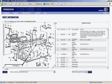 Volvo Fh13 Wiring Diagram by Volvo Impact 2010 Trucks Epc Service Include