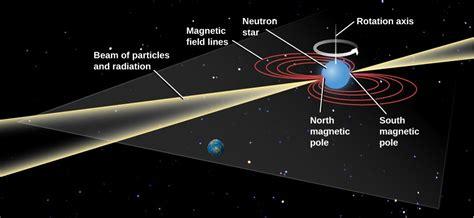 Neutron Model