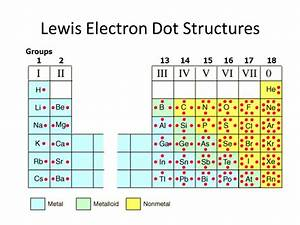 32 Lewis Dot Diagram For N