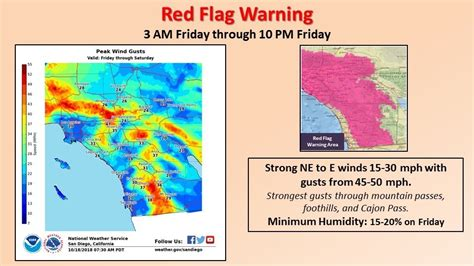 red flag warning updates sdge san diego gas electric