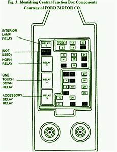 2002 Ford F250 Central Junction Fuse Box Diagram  U2013 Circuit