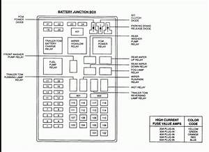 2011 Lincoln Mkx Fuse Box Diagram