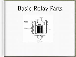 White Rodgers Rbm Type 91 Relay Wiring Diagram