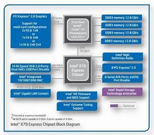 Intel Releases Core I7  U0026 39  U0026 39 Sandy Bridge