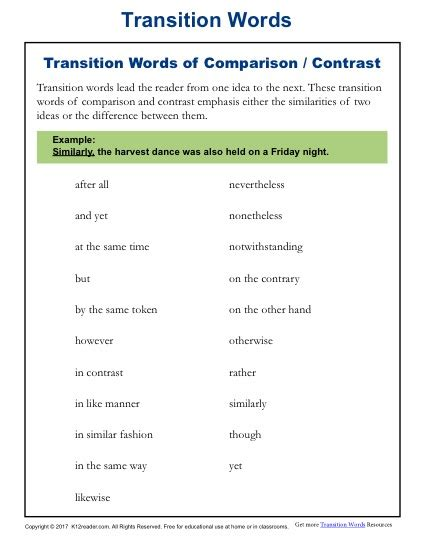 transition words and phrases lists and worksheets