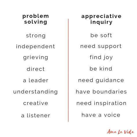 problem solving appreciative inquiry appreciative