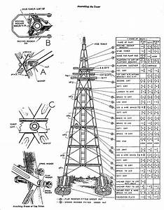 Southern Steel 10120ae Parts Manual
