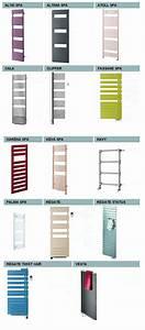 Radiateur Acova Seche Serviette : acova des radiateurs fiable et design ~ Dailycaller-alerts.com Idées de Décoration