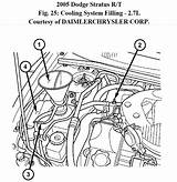 1997 Dodge Stratus Engine Diagram