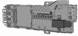 Ford Transit Custom  From 2015   U2013 Fuse Box Diagram  Eu Version