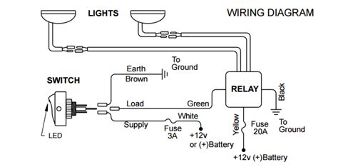 Electrical Wiring Auxiliary Lights Harness