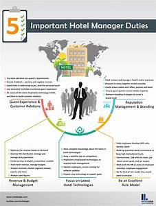 Top 5 Core Job Responsibilities Of A Hotel Manager