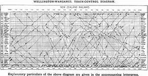 Visualization - R Ggplot2