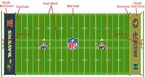 Football Field With Labels 51680 Foot Field Lg