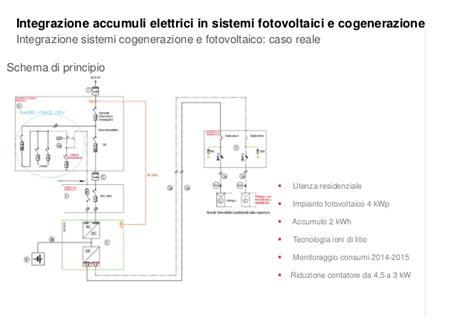 impianto fotovoltaico con accumulo schema elettrico installazione pompa di calore generazione