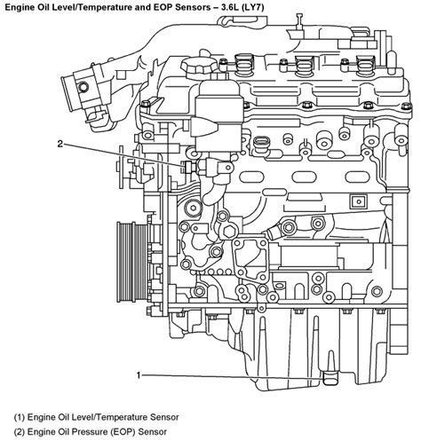 Cadillac Ct Wiring Diagram 2004 by Where Is Engine Pressure Sensor Switch Located On A 06