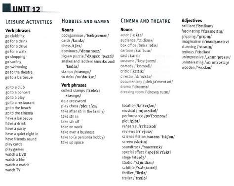 high school vocabulary list