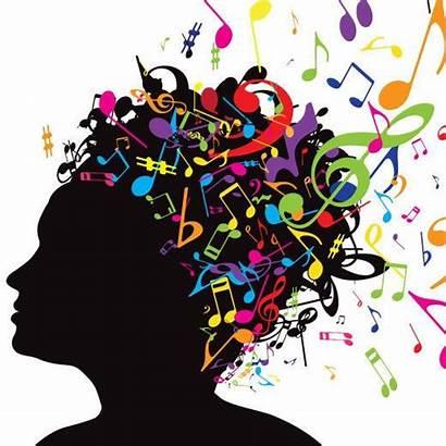 Brain Effect Listen Different Genres Clipart Human