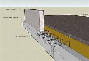 Fondation Mur Parpaing : nouvelle fondation sur fondation existant votre avis 6 ~ Premium-room.com Idées de Décoration