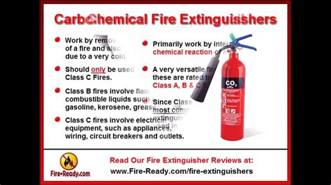 Fire Extinguisher Types And Uses