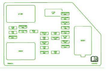Driver Door Module Circuit Wiring Diagrams