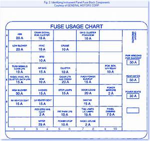 Oldsmobile Intrigue V6 2003 Panel Dimming Fuse Box  Block Circuit Breaker Diagram  U00bb Carfusebox