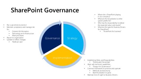 making sharepoint governance work  business   users