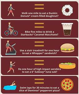 15 Small Changes You Can Make To Your Diet Today To Kickstart Weight Loss