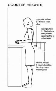How To Select An Ergonomic Kitchen Sink For Your
