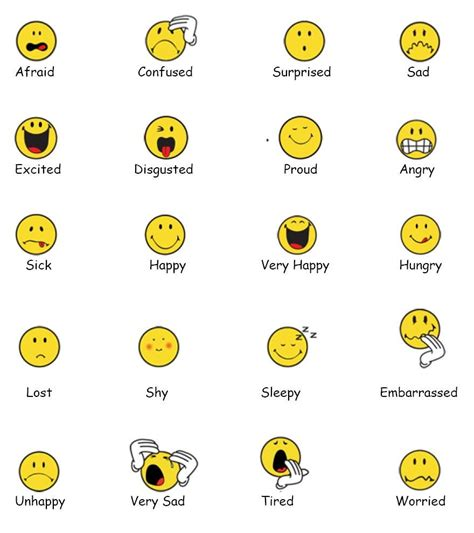 Feelings Clipart Feelings Faces Chart Emotions Clipart Free Clipart