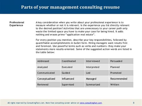Management Consultant Resume by Management Consulting Resume Sle