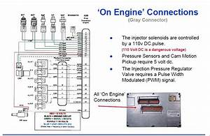 Perkins 1300 Edi Series Electronic Engine Training