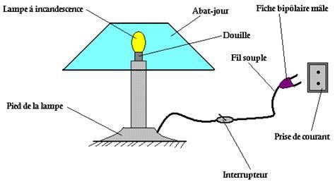 interrupteur le de bureau deco schema electrique interrupteur lumiere lille 2112