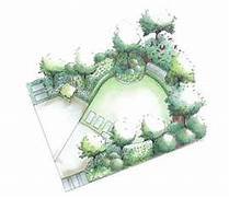 Garden Design And Planning Design This Image Is Provided Only For Personal Use If You Found Any Images