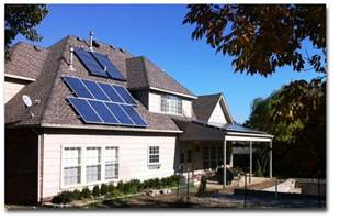 the advantages of solar panels installed in your