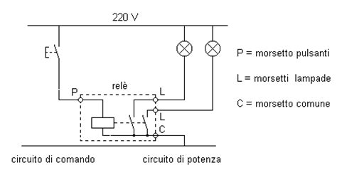 rel 232 electroyou