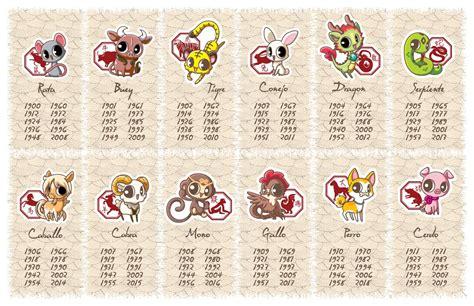 chinese zodiac  bleissu  deviantart