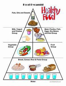 Free Printable Food Pyramid - Free Clipart