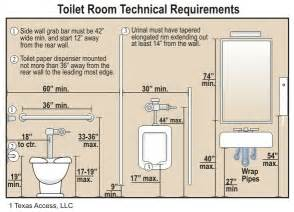 ada bathroom sinks ada requirements bathrooms 187 bathroom