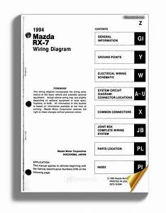 Mazda Rx 7 1994 Search Able Wiring Diagram