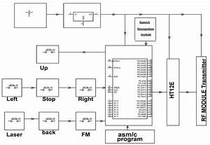 Know In Detail About Voice Recognition Module Working