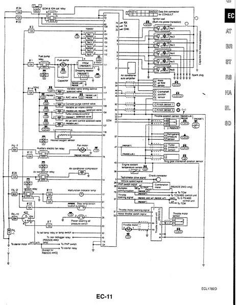 nissan skyline gtst r33 ecu pinout diagram printable wiring diagram electronic schematics