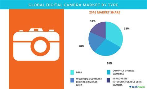 global digital camera market   industry analysis